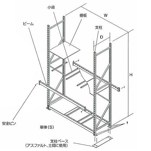 重量ラック 単体 W2500×D900×H3000 NPRJ-S25930